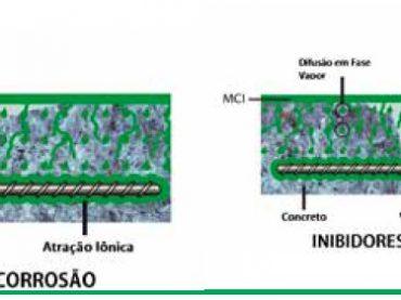 Palestra sobre inibidores migratórios de corrosão na AEAMVI